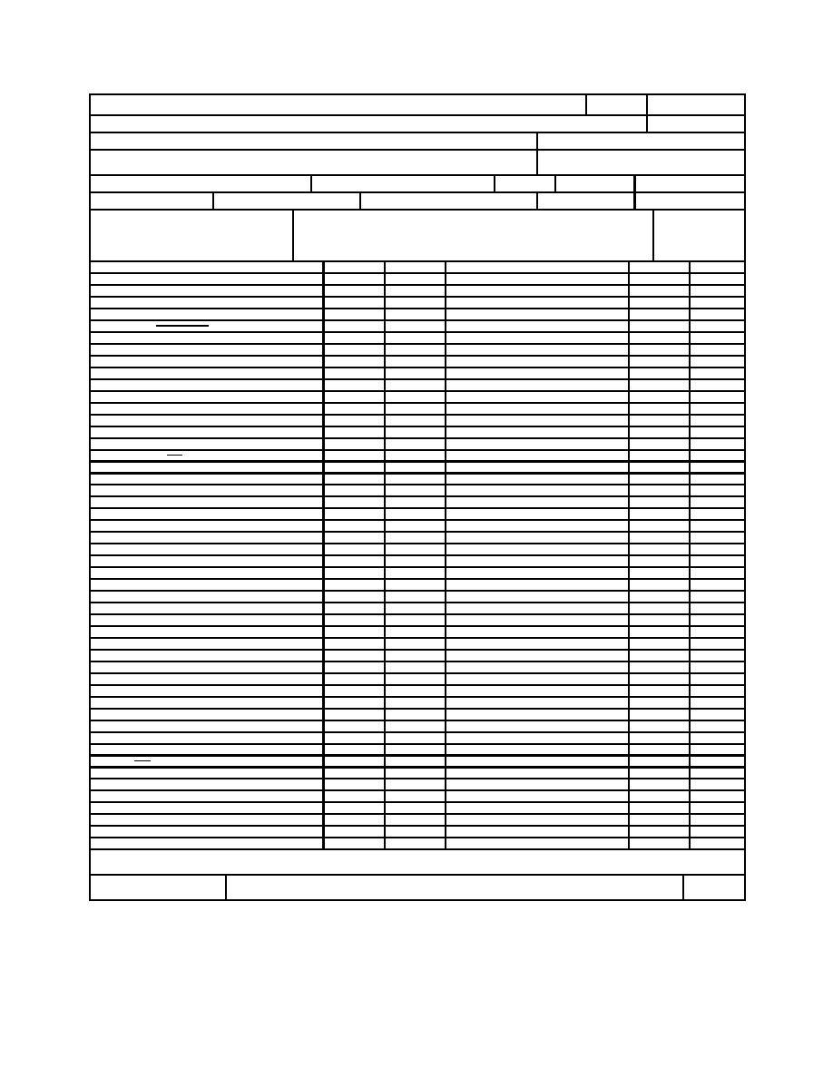 direct shear test lab report pdf